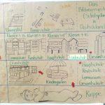 Präsentation: Bildungssystem in Deutschland
